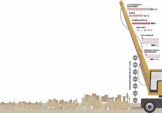 祁阳街道地图