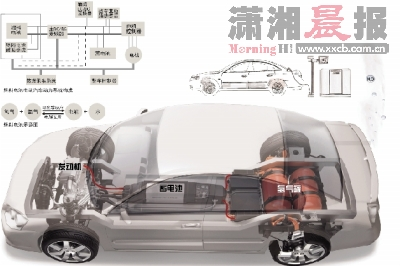 燃料电池汽车加氢口结构示意图