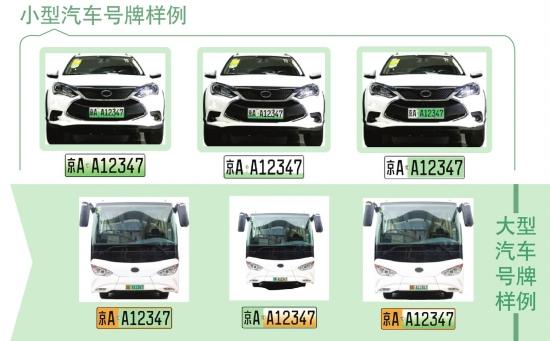 与普通汽车号牌相比,新能源汽车号牌在工本费