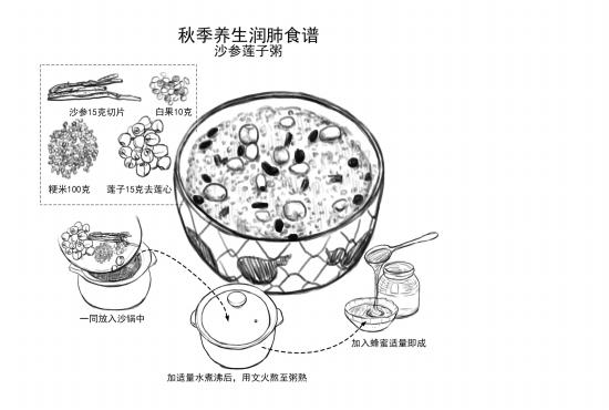 手绘食物简笔画面